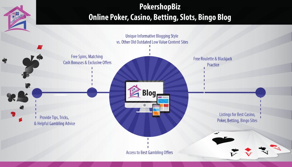 Pokershopbiz Online Poker Casino Betting Slots Bingo Blog