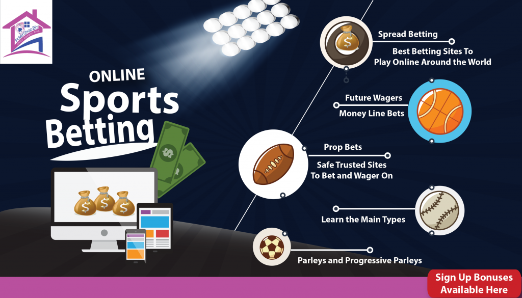 Professional Betting Types of Betting Online Sports